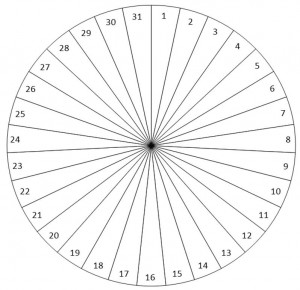 Calendrier perpetuel - roue des jours a colorier
