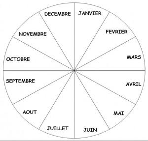 Calendrier perpetuel - roue du mois a colorier
