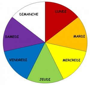 Calendrier perpetuel - roue de la semaine couleurs