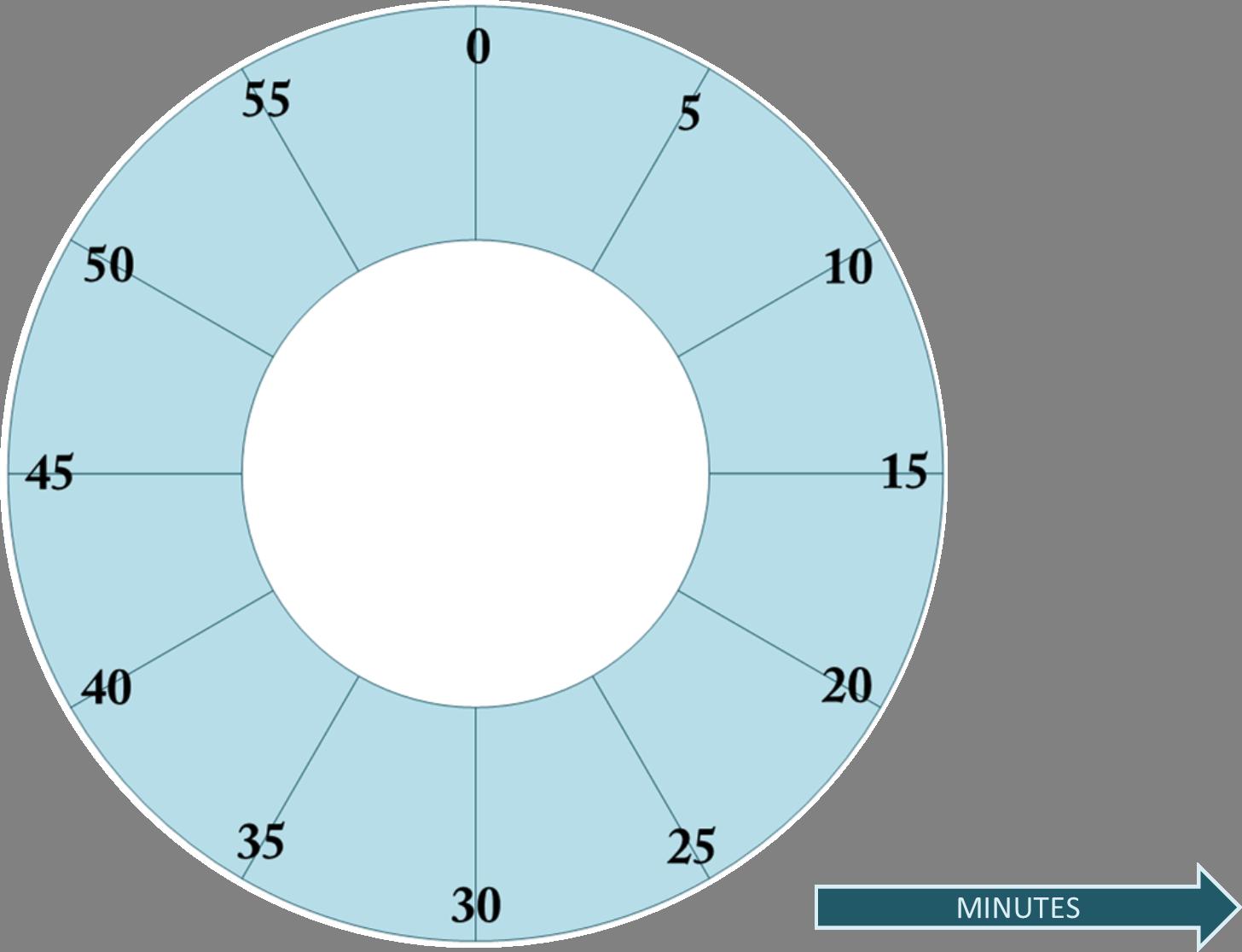 Horloge en carton - minutes